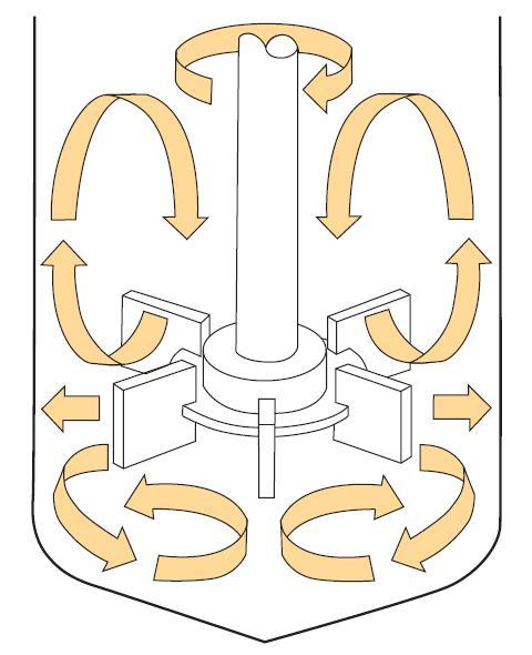 saw-blade-impeller